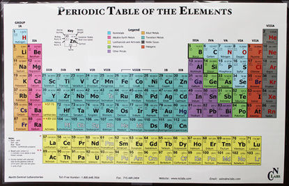 """Picture of EA - PT-110 - Periodic Table of Elements, 23"""" x 36"""" (PT110)"""